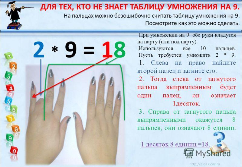 ДЛЯ ТЕХ, КТО НЕ ЗНАЕТ ТАБЛИЦУ УМНОЖЕНИЯ НА 9. На пальцах можно безошибочно считать таблицу умножения на 9. Посмотрите как это можно сделать. 2 * 9 = 18 При умножении на 9 обе руки кладутся на парту (или под парту). Используются все 10 пальцев. Пусть