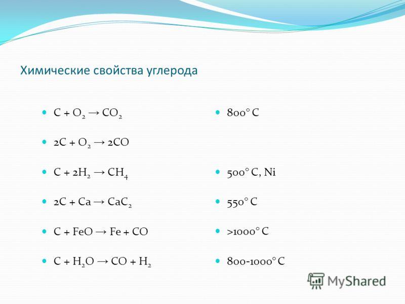 Химические свойства углерода C + O 2 CO 2 2C + O 2 2CO C + 2H 2 CH 4 2C + Ca CaC 2 C + FeO Fe + CO C + H 2 O CO + H 2 800° C 500° C, Ni 550° С >1000° C 800-1000° C