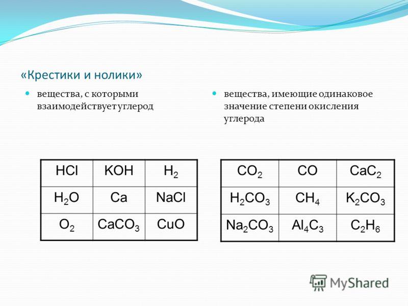 «Крестики и нолики» вещества, с которыми взаимодействует углерод вещества, имеющие одинаковое значение степени окисления углерода HClKOHH2H2 H2OH2OCaNaCl O2O2 CaCO 3 CuO CO 2 COCaC 2 H 2 CO 3 CH 4 K 2 CO 3 Na 2 CO 3 Al 4 C 3 C2H6C2H6