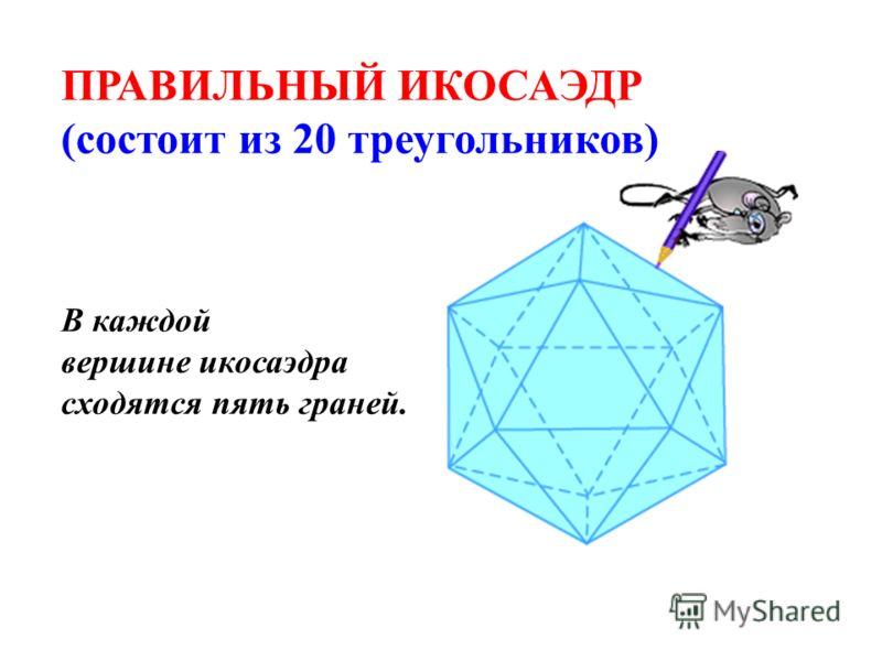ПРАВИЛЬНЫЙ ИКОСАЭДР (состоит из 20 треугольников) В каждой вершине икосаэдра сходятся пять граней.