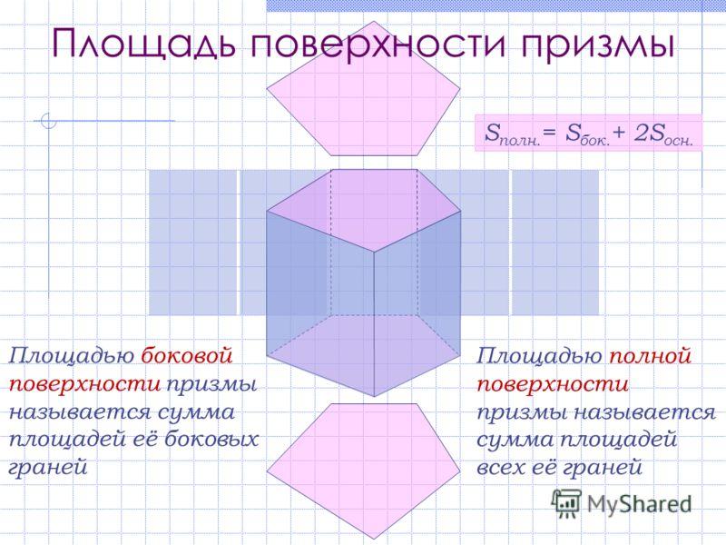Площадью боковой поверхности призмы называется сумма площадей её боковых граней Площадью полной поверхности призмы называется сумма площадей всех её граней Площадь поверхности призмы S полн. = S бок. + 2S осн.