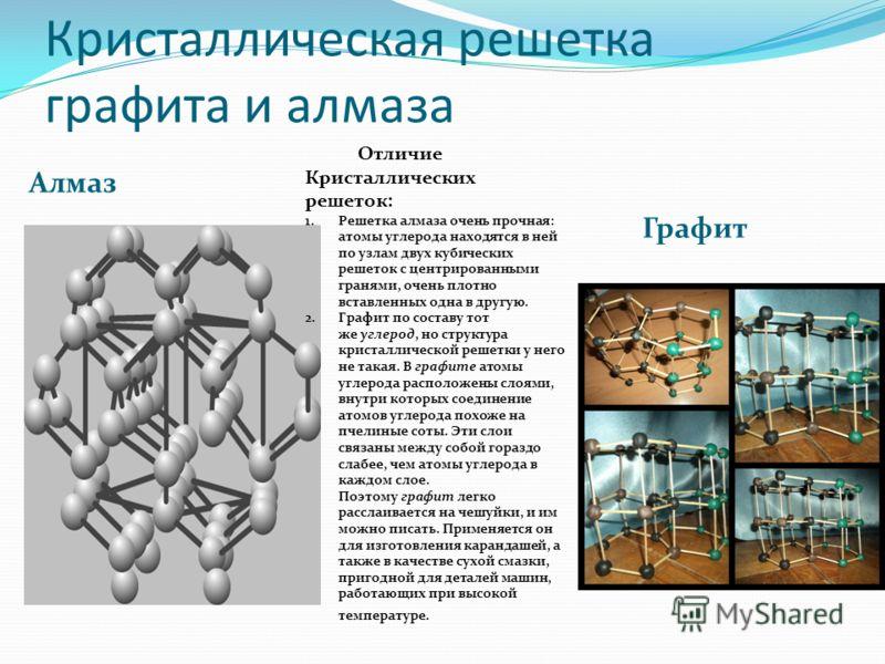 Кристаллическая решетка графита и алмаза Алмаз Графит Отличие Кристаллических решеток: 1.Решетка алмаза очень прочная: атомы углерода находятся в ней по узлам двух кубических решеток с центрированными гранями, очень плотно вставленных одна в другую.