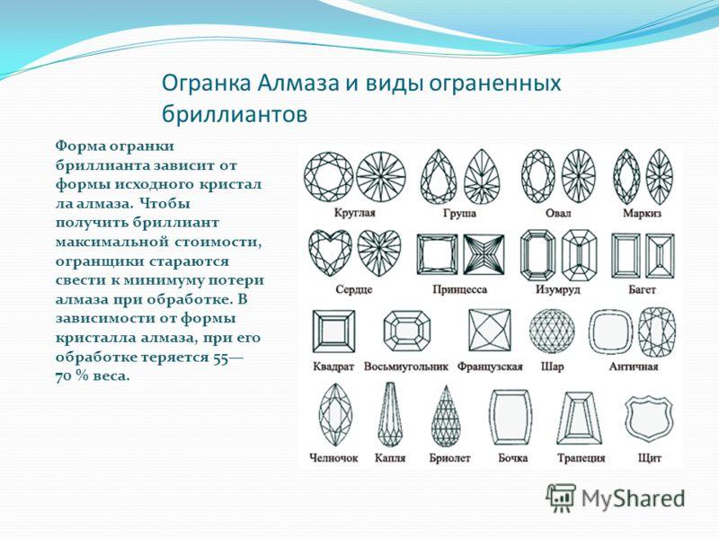 Огранка Алмаза и виды ограненных бриллиантов Форма огранки бриллианта зависит от формы исходного кристал ла алмаза. Чтобы получить бриллиант максимальной стоимости, огранщики стараются свести к минимуму потери алмаза при обработке. В зависимости от ф