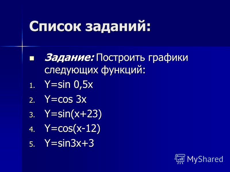 Список заданий: Задание: Построить графики следующих функций: Задание: Построить графики следующих функций: 1. Y=sin 0,5x 2. Y=cos 3x 3. Y=sin(x+23) 4. Y=cos(x-12) 5. Y=sin3x+3