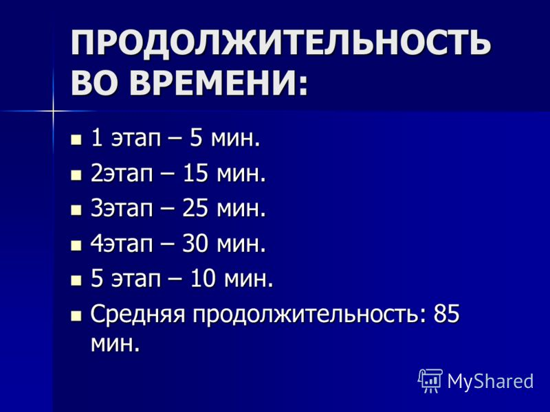 ПРОДОЛЖИТЕЛЬНОСТЬ ВО ВРЕМЕНИ: 1 этап – 5 мин. 1 этап – 5 мин. 2этап – 15 мин. 2этап – 15 мин. 3этап – 25 мин. 3этап – 25 мин. 4этап – 30 мин. 4этап – 30 мин. 5 этап – 10 мин. 5 этап – 10 мин. Средняя продолжительность: 85 мин. Средняя продолжительнос