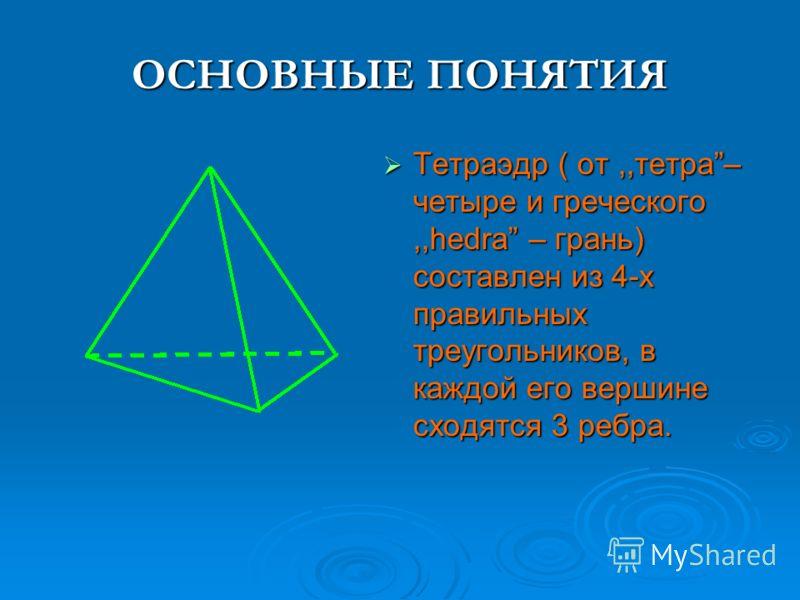 ОСНОВНЫЕ ПОНЯТИЯ Тетраэдр ( от,,тетра– четыре и греческого,,hedra – грань) составлен из 4-х правильных треугольников, в каждой его вершине сходятся 3 ребра. Тетраэдр ( от,,тетра– четыре и греческого,,hedra – грань) составлен из 4-х правильных треугол