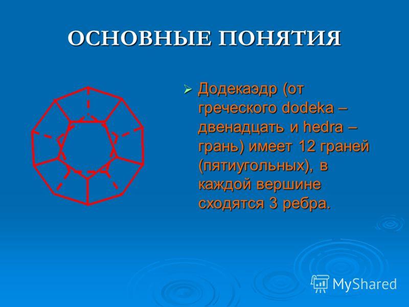 ОСНОВНЫЕ ПОНЯТИЯ Додекаэдр (от греческого dodeka – двенадцать и hedra – грань) имеет 12 граней (пятиугольных), в каждой вершине сходятся 3 ребра. Додекаэдр (от греческого dodeka – двенадцать и hedra – грань) имеет 12 граней (пятиугольных), в каждой в