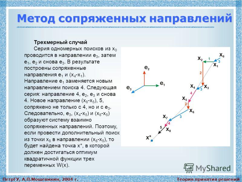 Теория принятия решенийПетрГУ, А.П.Мощевикин, 2004 г. Метод сопряженных направлений Трехмерный случай Серия одномерных поисков из x 0 проводится в направлении e 3, затем e 1, e 2 и снова e 3. В результате построены сопряженные направления e 1 и (x 4