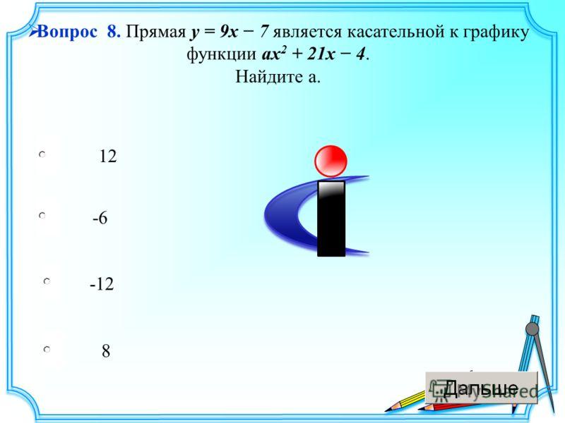 12 -12 8 -6 Вопрос 8. Прямая y = 9x 7 является касательной к графику функции ax 2 + 21x 4. Найдите a.