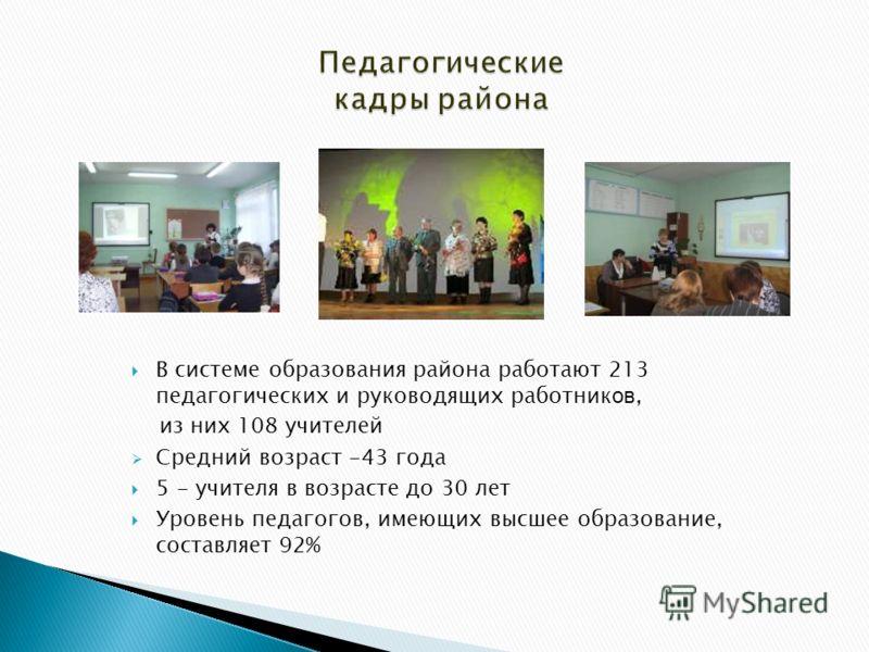 В системе образования района работают 213 педагогических и руководящих работник ов, из них 108 учителей Средний возраст -43 года 5 - учителя в возрасте до 30 лет Уровень педагогов, имеющих высшее образование, составляет 92%