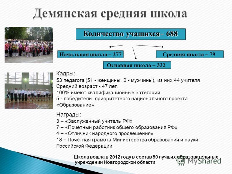 Демянская средняя школа Начальная школа – 277 Количество учащихся– 688 Основная школа – 332 Средняя школа – 79 Кадры: 53 педагога (51 - женщины, 2 - мужчины), из них 44 учителя Средний возраст - 47 лет. 100% имеют квалификационные категории 5 - побед