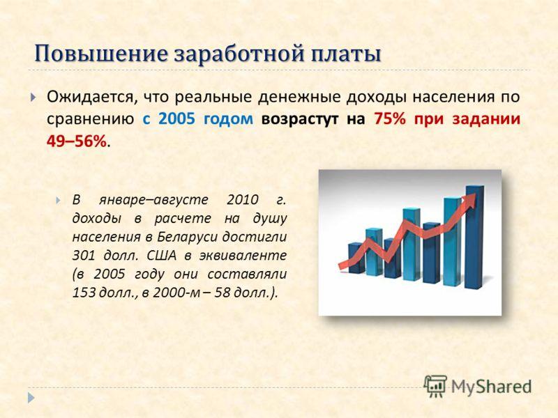 Повышение заработной платы Ожидается, что реальные денежные доходы населения по сравнению с 2005 годом возрастут на 75% при задании 49–56%. В январе–августе 2010 г. доходы в расчете на душу населения в Беларуси достигли 301 долл. США в эквиваленте (в