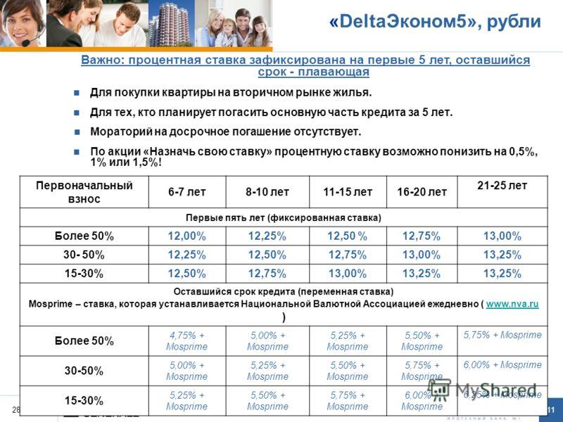 28-июн-13 11 «DeltaЭконом5», рубли Важно: процентная ставка зафиксирована на первые 5 лет, оставшийся срок - плавающая Для покупки квартиры на вторичном рынке жилья. Для тех, кто планирует погасить основную часть кредита за 5 лет. Мораторий на досроч