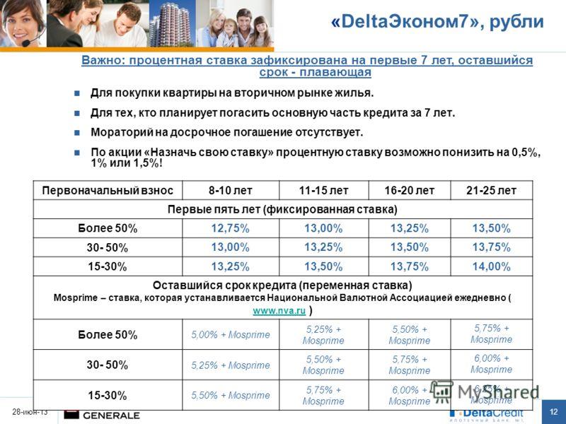 28-июн-13 12 «DeltaЭконом7», рубли Важно: процентная ставка зафиксирована на первые 7 лет, оставшийся срок - плавающая Для покупки квартиры на вторичном рынке жилья. Для тех, кто планирует погасить основную часть кредита за 7 лет. Мораторий на досроч