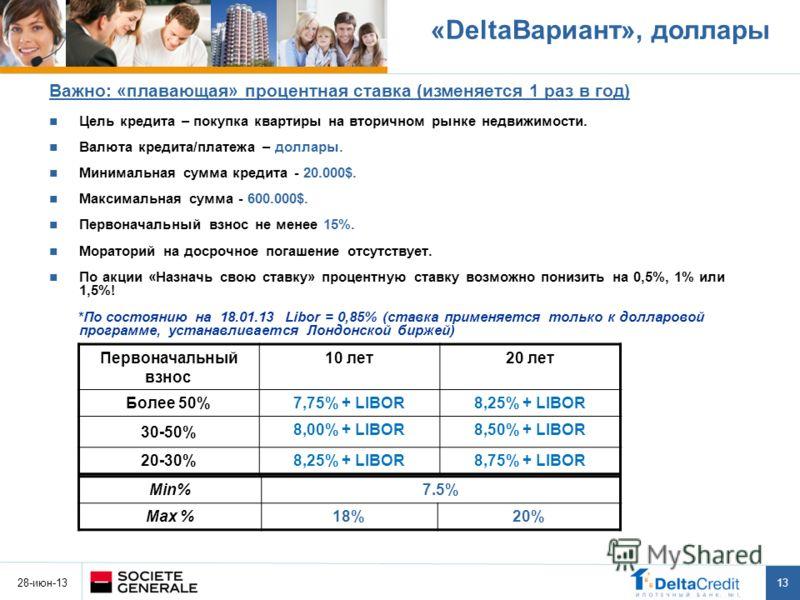28-июн-13 13 «DeltaВариант», доллары Важно: «плавающая» процентная ставка (изменяется 1 раз в год) Цель кредита – покупка квартиры на вторичном рынке недвижимости. Валюта кредита/платежа – доллары. Минимальная сумма кредита - 20.000$. Максимальная су