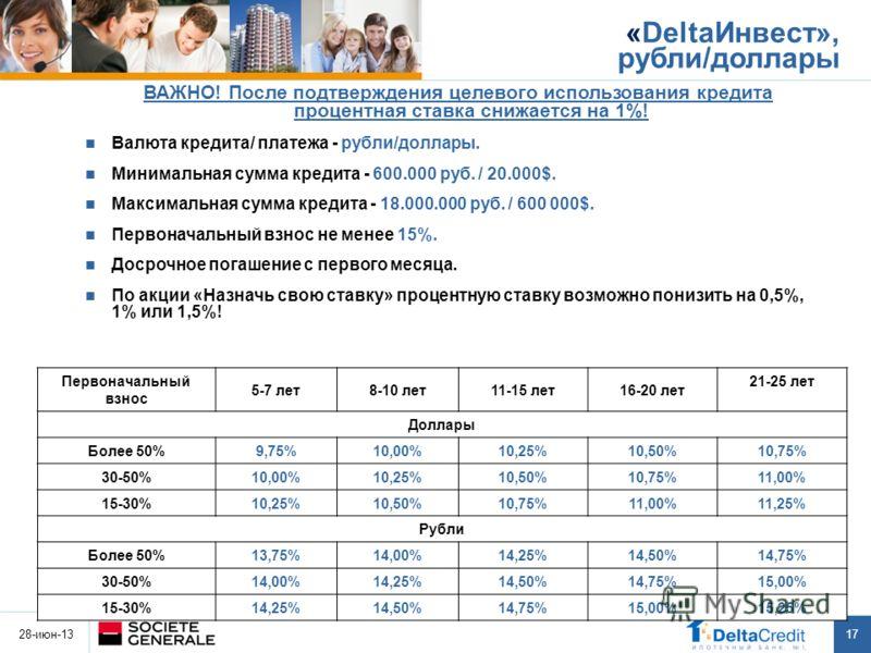 28-июн-13 17 «DeltaИнвест», рубли/доллары ВАЖНО! После подтверждения целевого использования кредита процентная ставка снижается на 1%! Валюта кредита/ платежа - рубли/доллары. Минимальная сумма кредита - 600.000 руб. / 20.000$. Максимальная сумма кре