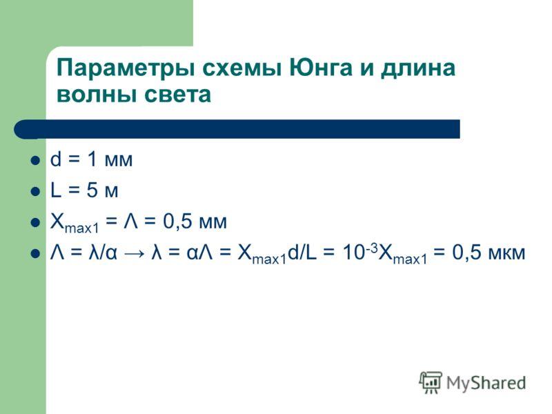 Параметры схемы Юнга и длина волны света d = 1 мм L = 5 м X max1 = Λ = 0,5 мм Λ = λ/α λ = αΛ = X max1 d/L = 10 -3 X max1 = 0,5 мкм