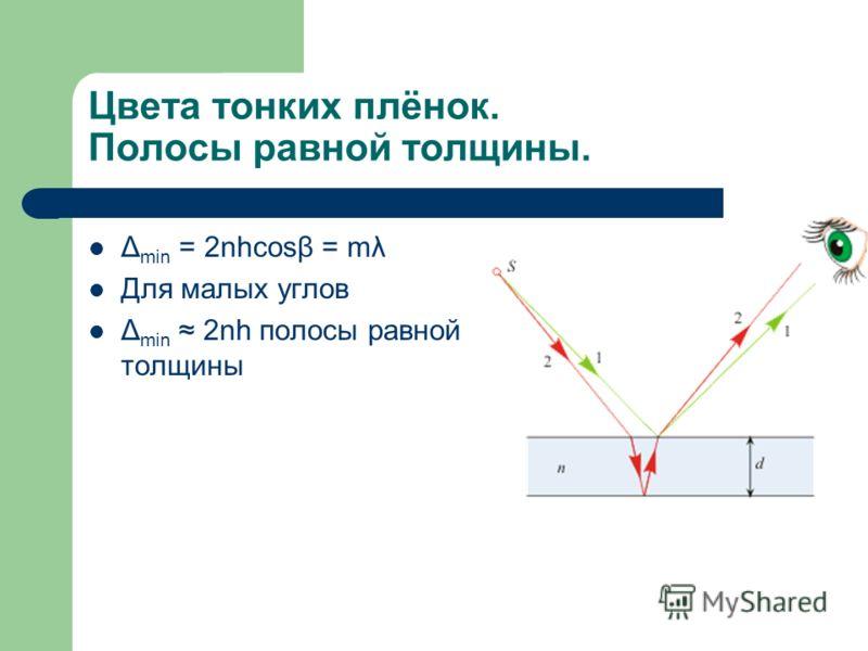 Цвета тонких плёнок. Полосы равной толщины. Δ min = 2nhcosβ = mλ Для малых углов Δ min 2nh полосы равной толщины