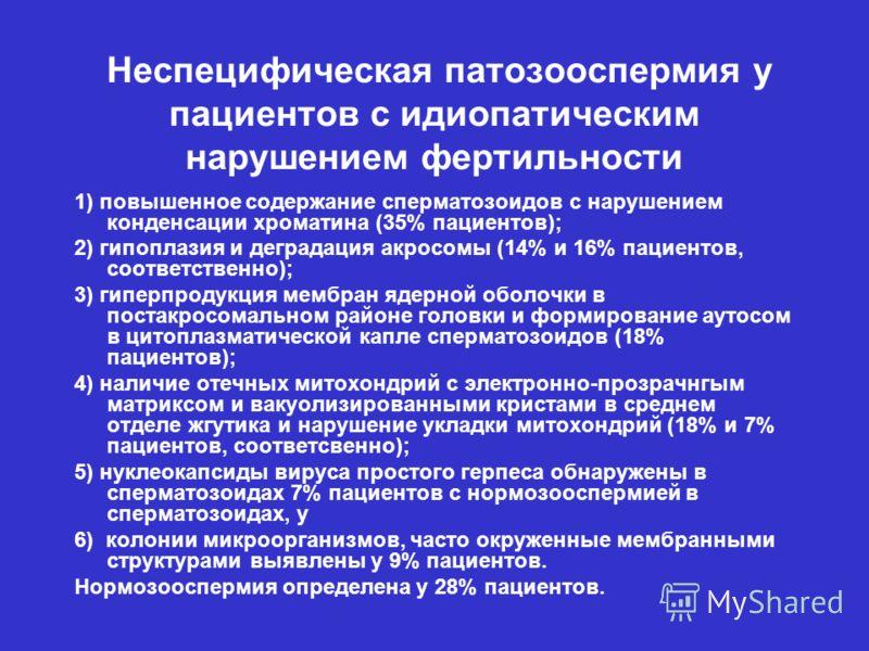 Неспецифическая патозооспермия у пациентов с идиопатическим нарушением фертильности 1) повышенное содержание сперматозоидов с нарушением конденсации хроматина (35% пациентов); 2) гипоплазия и деградация акросомы (14% и 16% пациентов, соответственно);