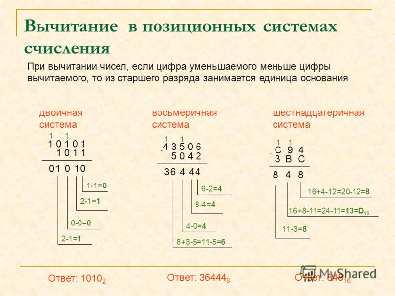 Вычитание в позиционных системах счисления При вычитании чисел, если цифра уменьшаемого меньше цифры вычитаемого, то из старшего разряда занимается единица основания двоичная система Ответ: 1010 2 восьмеричная система Ответ: 36444 8 шестнадцатеричная