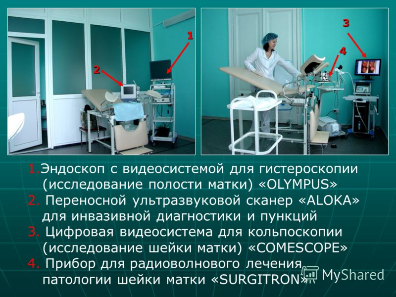 1 2 3 4 1.Эндоскоп с видеосистемой для гистероскопии (исследование полости матки) «OLYMPUS» 2. Переносной ультразвуковой сканер «ALOKA» для инвазивной диагностики и пункций 3. Цифровая видеосистема для кольпоскопии (исследование шейки матки) «COMESCO