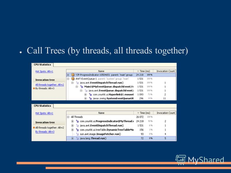 Call Trees (by threads, all threads together)