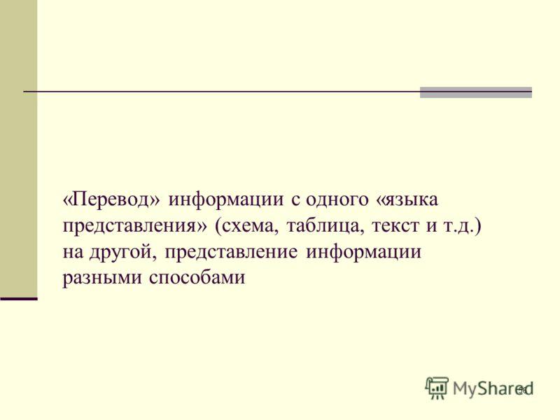56 «Перевод» информации с одного «языка представления» (схема, таблица, текст и т.д.) на другой, представление информации разными способами