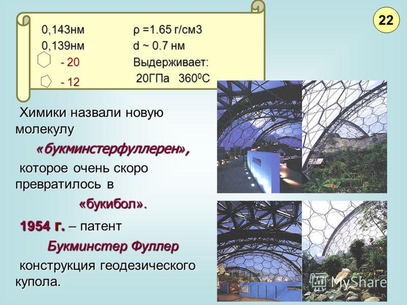 0,143нм0,139нм - 20 - 20 - 12 - 12 ρ =1.65 г/см3 d ~ 0.7 нм Выдерживает: 20ГПа 360 0 С 20ГПа 360 0 С 22 Химики назвали новую молекулу « букминстерфуллерен », которое очень скоро превратилось в «букибол». 1954 г. – патент Букминстер Фуллер конструкция