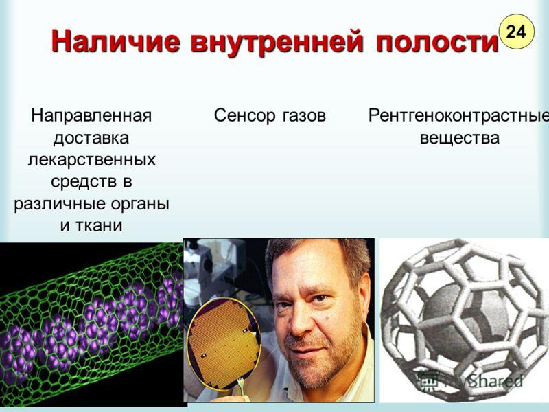 Наличие внутренней полости Направленная доставка лекарственных средств в различные органы и ткани Сенсор газов Рентгеноконтрастные вещества 24