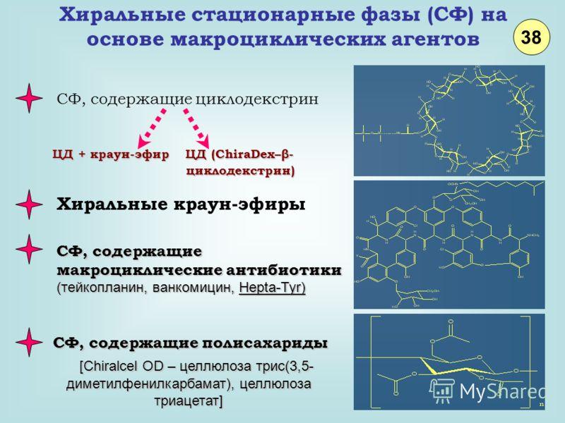 Хиральные стационарные фазы (СФ) на основе макроциклических агентов СФ, содержащие макроциклические антибиотики (тейкопланин, ванкомицин, Hepta-Tyr) СФ, содержащие полисахариды [Chiralcel OD – целлюлоза трис(3,5- диметилфенилкарбамат), целлюлоза триа