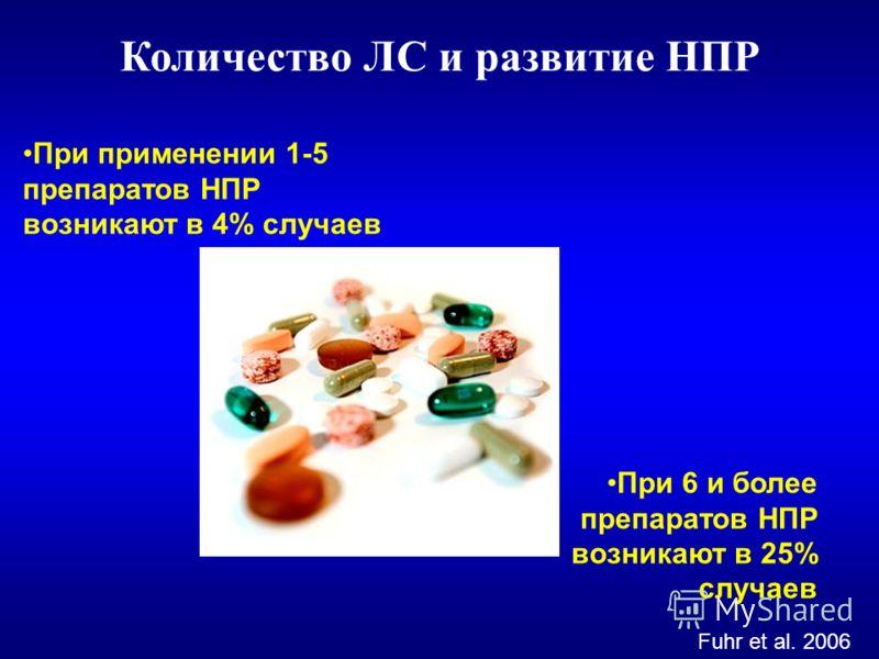 При применении 1-5 препаратов НПР возникают в 4% случаев При 6 и более препаратов НПР возникают в 25% случаев Fuhr et al. 2006 Количество ЛС и развитие НПР