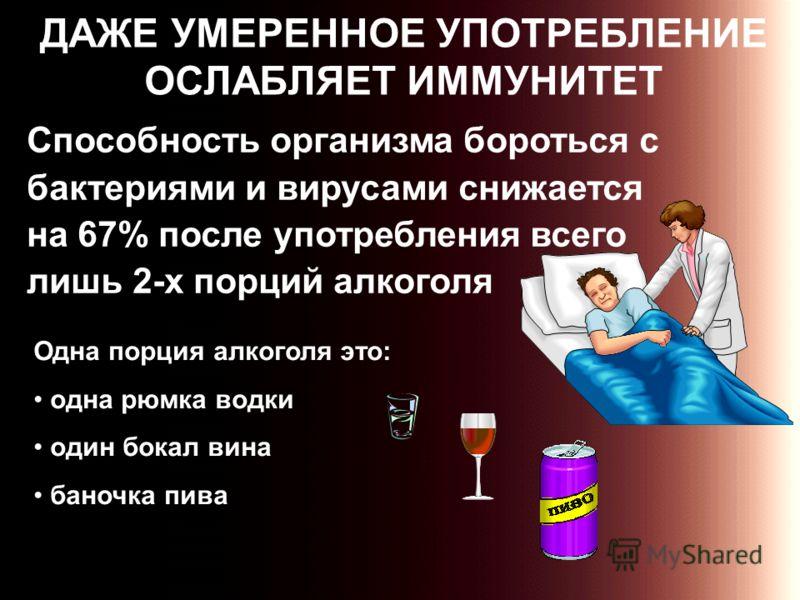 ДАЖЕ УМЕРЕННОЕ УПОТРЕБЛЕНИЕ ОСЛАБЛЯЕТ ИММУНИТЕТ Способность организма бороться с бактериями и вирусами снижается на 67% после употребления всего лишь 2-х порций алкоголя Одна порция алкоголя это: одна рюмка водки один бокал вина баночка пива