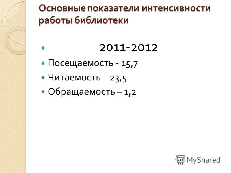 Основные показатели интенсивности работы библиотеки Основные показатели интенсивности работы библиотеки 2011-2012 Посещаемость - 15,7 Читаемость – 23,5 Обращаемость – 1,2