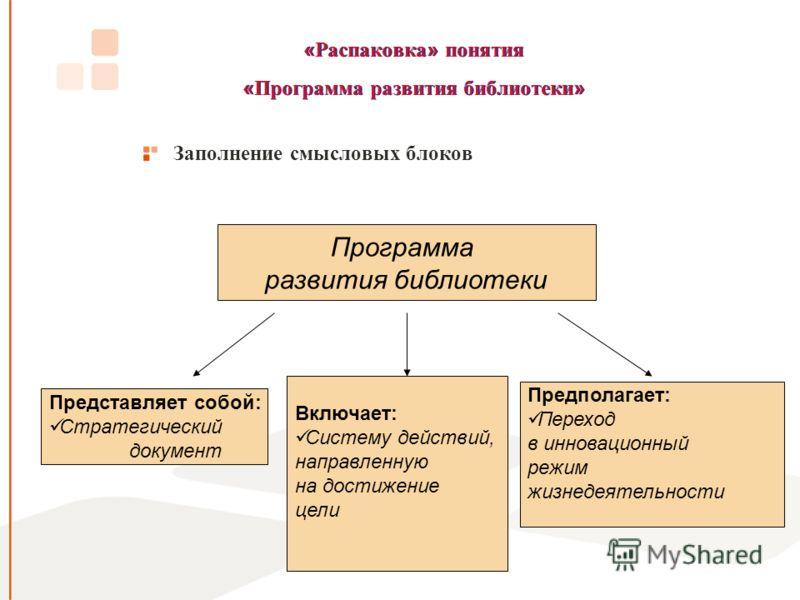 «Распаковка» понятия «Программа развития библиотеки» Заполнение смысловых блоков Программа развития библиотеки Представляет собой: Стратегический документ Включает: Систему действий, направленную на достижение цели Предполагает: Переход в инновационн
