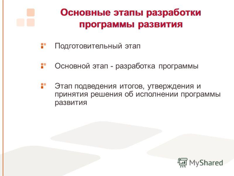 Основные этапы разработки программы развития Подготовительный этап Основной этап - разработка программы Этап подведения итогов, утверждения и принятия решения об исполнении программы развития