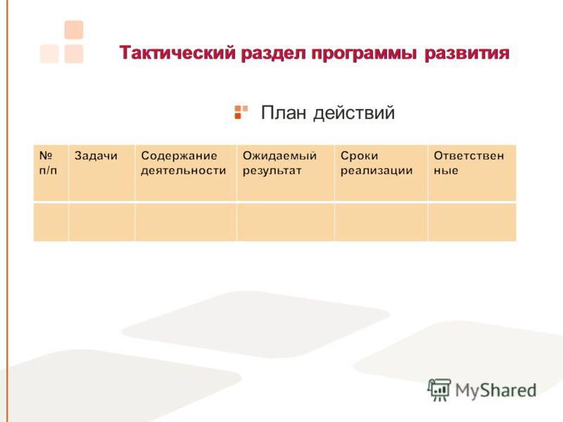 Тактический раздел программы развития План действий
