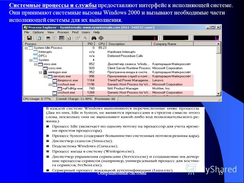 Операционные системы15 Системные процессы и службы предоставляют интерфейс к исполняющей системе. Они принимают системные вызовы Windows 2000 и вызывают необходимые части исполняющей системы для их выполнения.