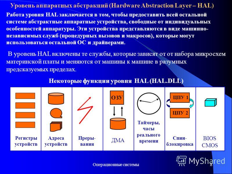 8 Уровень аппаратных абстракций (Hardware Abstraction Layer – HAL) Работа уровня HAL заключается в том, чтобы предоставить всей остальной системе абстрактные аппаратные устройства, свободные от индивидуальных особенностей аппаратуры. Эти устройства п