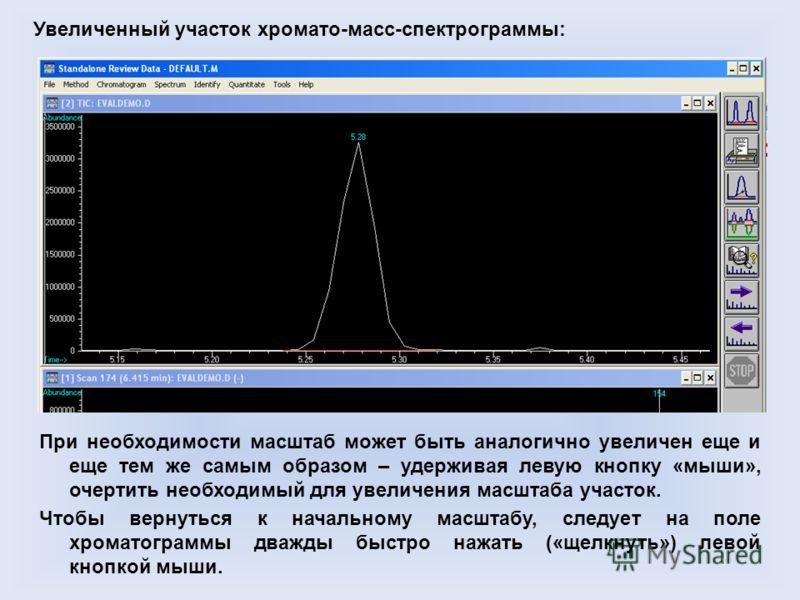 Увеличенный участок хромато-масс-спектрограммы: При необходимости масштаб может быть аналогично увеличен еще и еще тем же самым образом – удерживая левую кнопку «мыши», очертить необходимый для увеличения масштаба участок. Чтобы вернуться к начальном