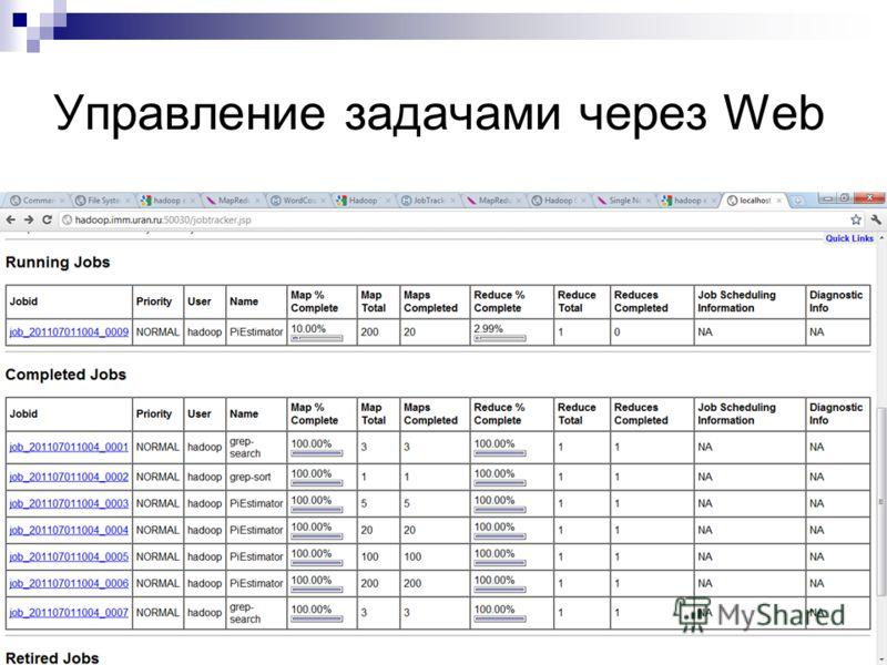 Управление задачами через Web