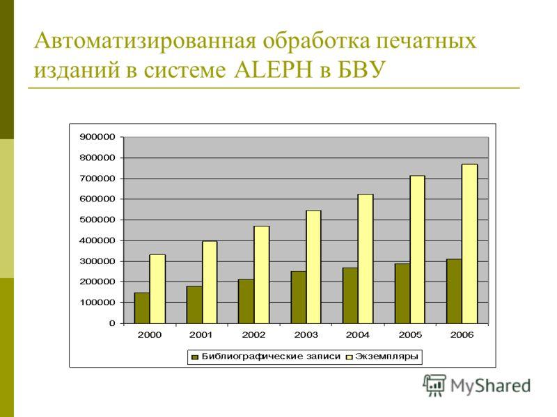 Автоматизированная обработка печатных изданий в системе ALEPH в БВУ