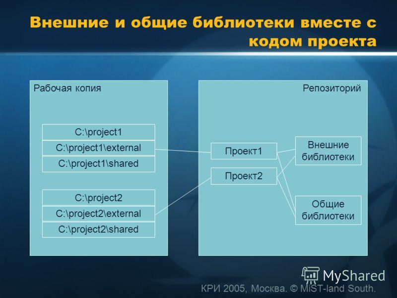 КРИ 2005, Москва. © MiST-land South. Внешние и общие библиотеки вместе с кодом проекта Репозиторий Внешние библиотеки Общие библиотеки Проект1 Проект2 Рабочая копия C:\project2\external C:\project2\shared C:\project2 C:\project1\external C:\project1\