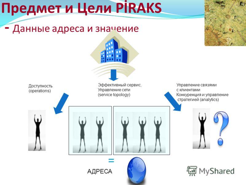 Предмет и Цели PİRAKS - Данные адреса и значение Доступность (operations) Эффективный сервис, Управление сети (service topology) Управление связями с клиентами Конкуренция и управление стратегией (analytics) = АДРЕСА