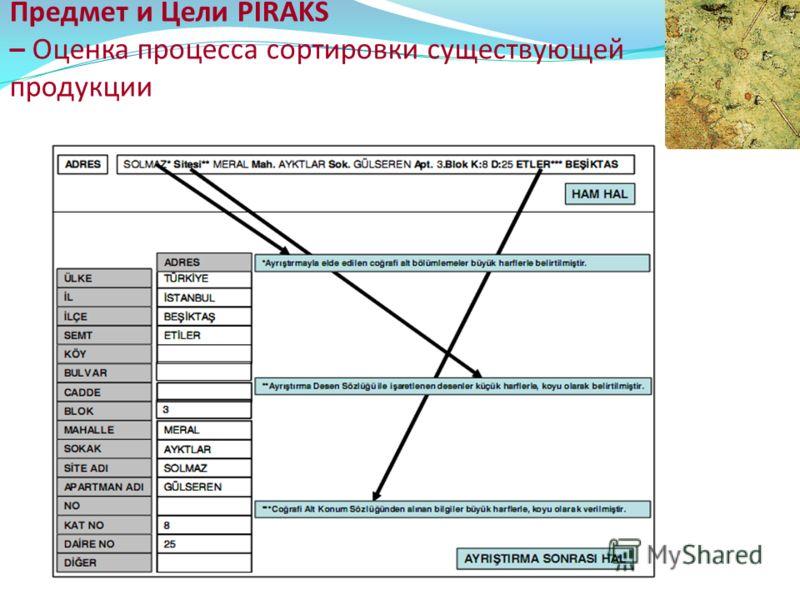 Предмет и Цели PİRAKS – Оценка процесса сортировки существующей продукции