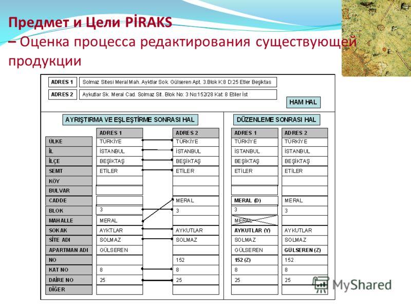 Предмет и Цели PİRAKS – Оценка процесса редактирования существующей продукции