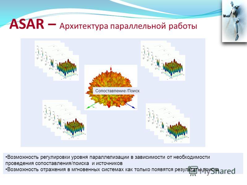 ASAR – Архитектура параллельной работы Сопоставление /Поиск Возможность регулировки уровня параллелизации в зависимости от необходимости проведения сопоставления/поиска и источников Возможность отражения в мгновенных системах как только появятся резу