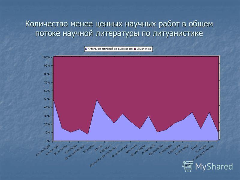 Количество менее ценных научных работ в общем потоке научной литературы по литуанистике