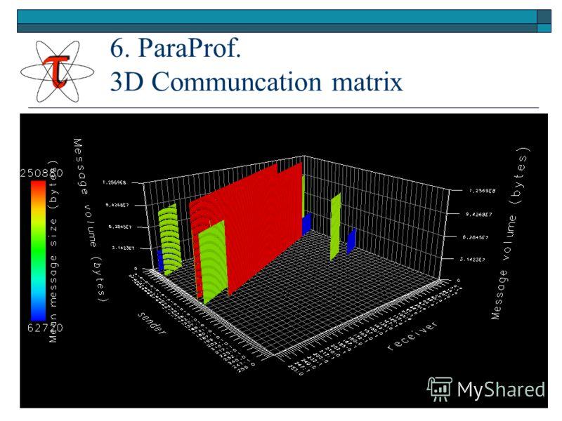 6. ParaProf. 3D Communcation matrix