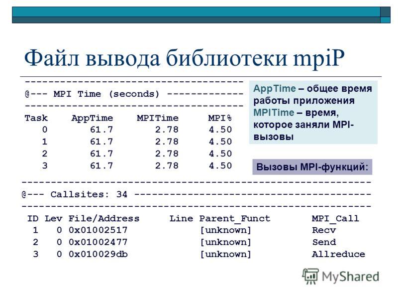 Файл вывода библиотеки mpiP ------------------------------------- @--- MPI Time (seconds) ------------- ------------------------------------- Task AppTime MPITime MPI% 0 61.7 2.78 4.50 1 61.7 2.78 4.50 2 61.7 2.78 4.50 3 61.7 2.78 4.50 AppTime – обще