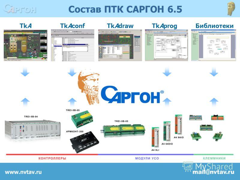 Состав ПТК САРГОН 6.5 TkATkAconfTkAdrawTkAprogБиблиотеки